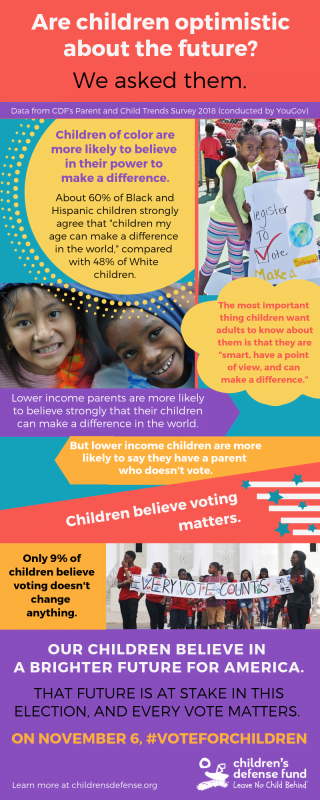 Optimism Infographic
