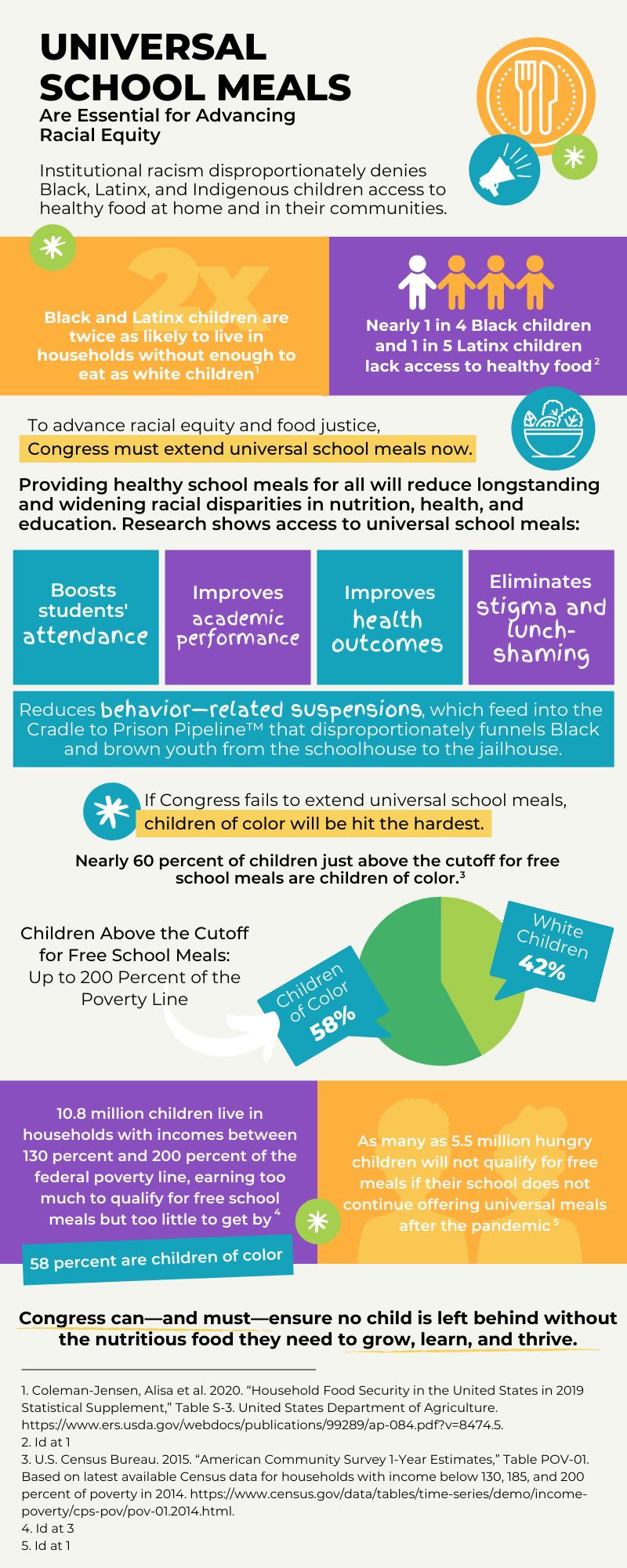 Universal school meals infographic